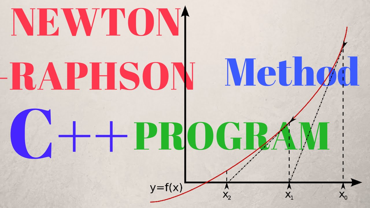 C++ Program for Newton-Raphson Method to find the roots of