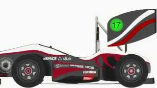Bristol Electric Racing Formula Student BER-01 Reveal thumbnail
