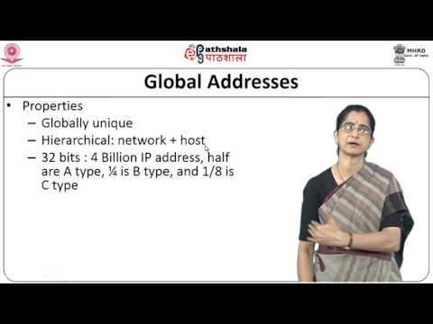Internet protocol-IP (CS)