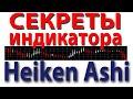 Форекс аналитика  EUR/USD ● Forex ● Форекс Прогноз Форекс ● Форекс прогноз на сегодня ● Евро доллар