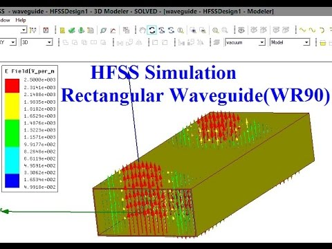 HFSS simulation of Rectangular Wave guide- Brief Theory, Concept of wave guide mode