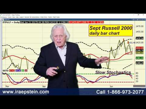 Ira Epstein's End of the Day Financial Video 6 21 2017