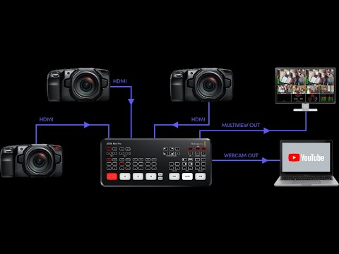 Blackmagic Design Atem Mini Pro New Features Explained Multi View And Recording Youtube