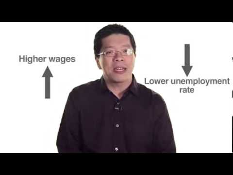 Is Student Loan Debt Forgiveness a Good Idea - Youtube