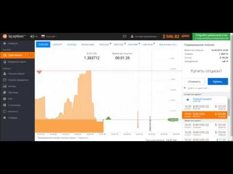 IQ option Бинарные опционы стратегия Хэджинг