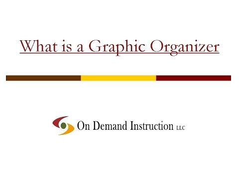 What is a Graphic Organizer