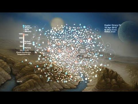 Impresionante descubrimiento anunciado hoy 14 de diciembre por la NASA