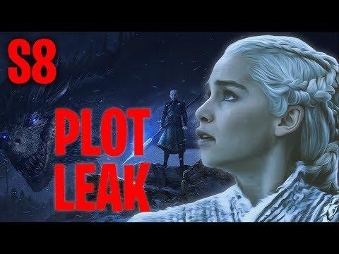 Complete Game of Thrones Season 8 Plot Leaked! | Game of Thrones Season 8