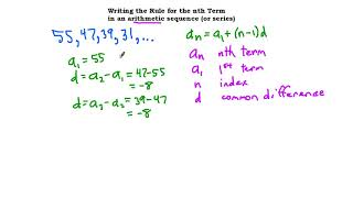 Write the rule for the nth term for an arithmetic sequence or series