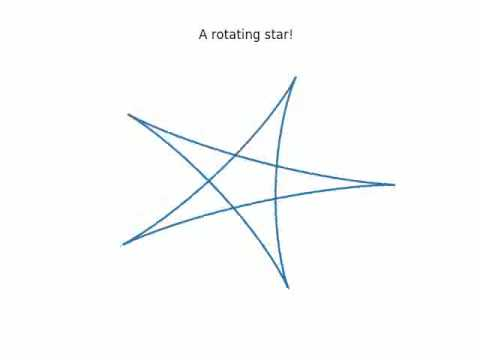 Graph Plotting in Python | Set 3 - GeeksforGeeks
