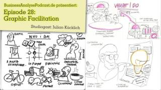 BA-Podcast Episode 28: Graphic Facilitation. Mit Studiogast Julian Kücklich.