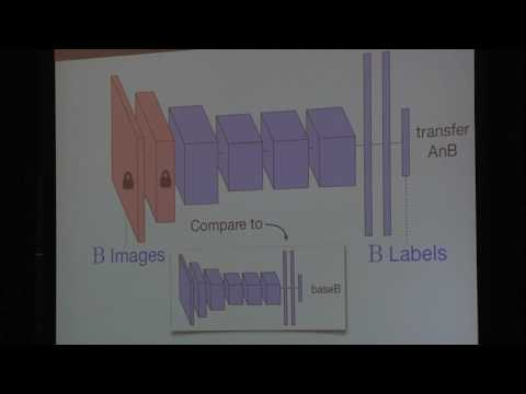 NIPS: Oral Session 4 - Jason Yosinski