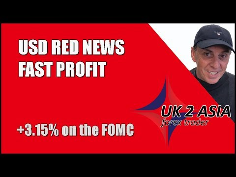 USD FOMC RED NEWS fast profit 3.15% – How to trade forex