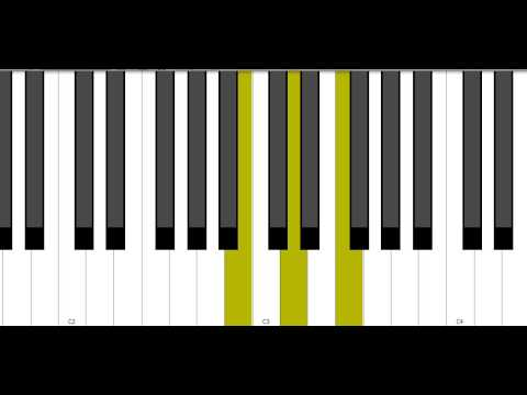 B Diminished Piano Chord Youtube