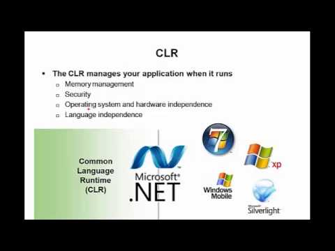 Learn C# - What is the CLR