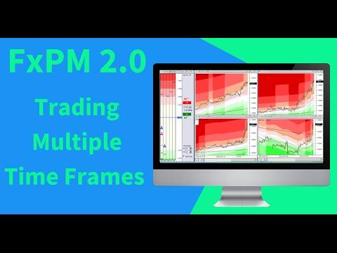 Commsec trading platform site youtube.com