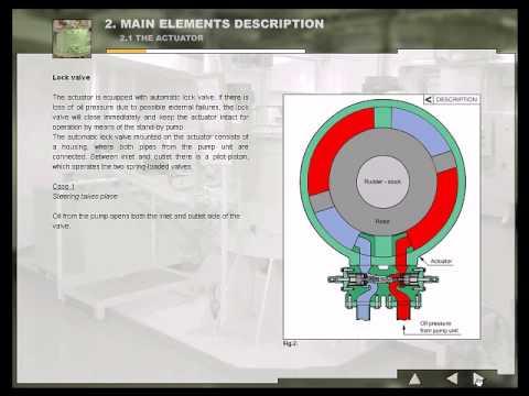 Rotary Vane Steering Gear Youtube
