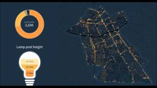 How Smart is your city? thumbnail