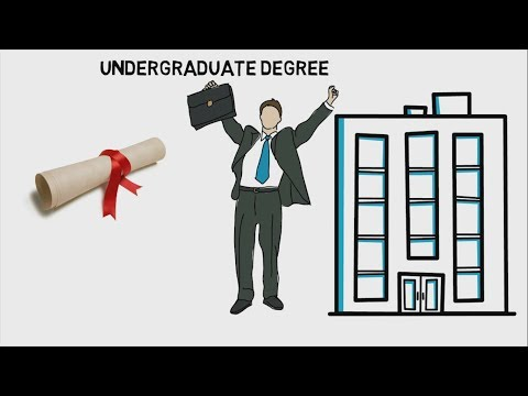 What is an Undergraduate Degree courses - Structure of  program & its majors