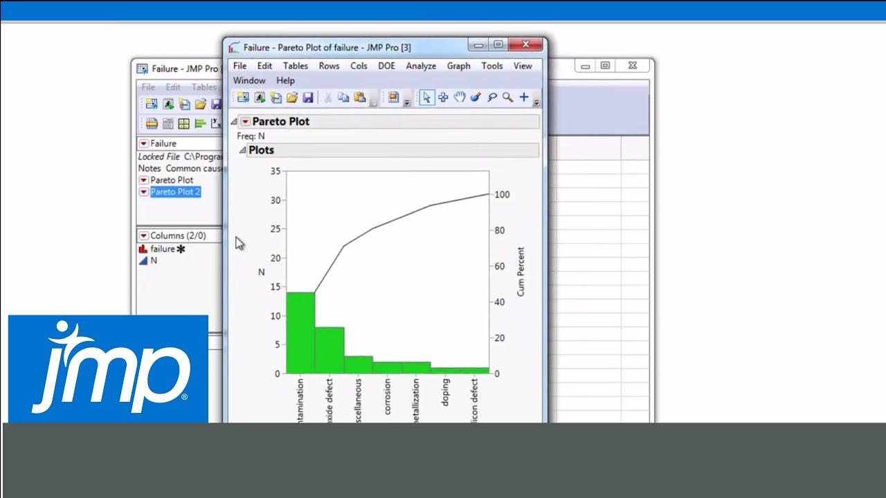 Creating pareto plots in jmp youtube creating pareto plots in jmp ccuart Images