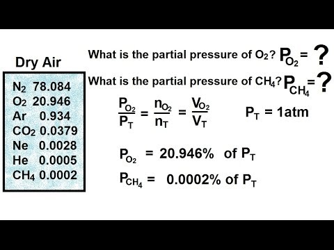 Chemistry of Gases (24 of 40) Partial Pressure: Dalton's Law ...