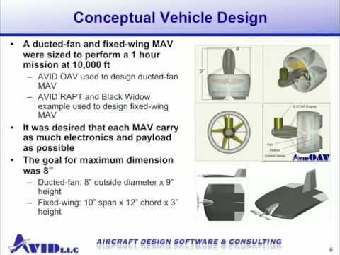 The Case For Ducted Fan VTOL