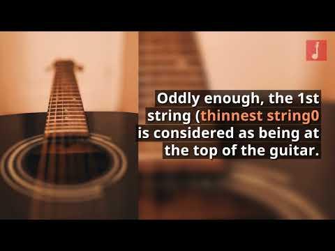 Guitar Strings Names