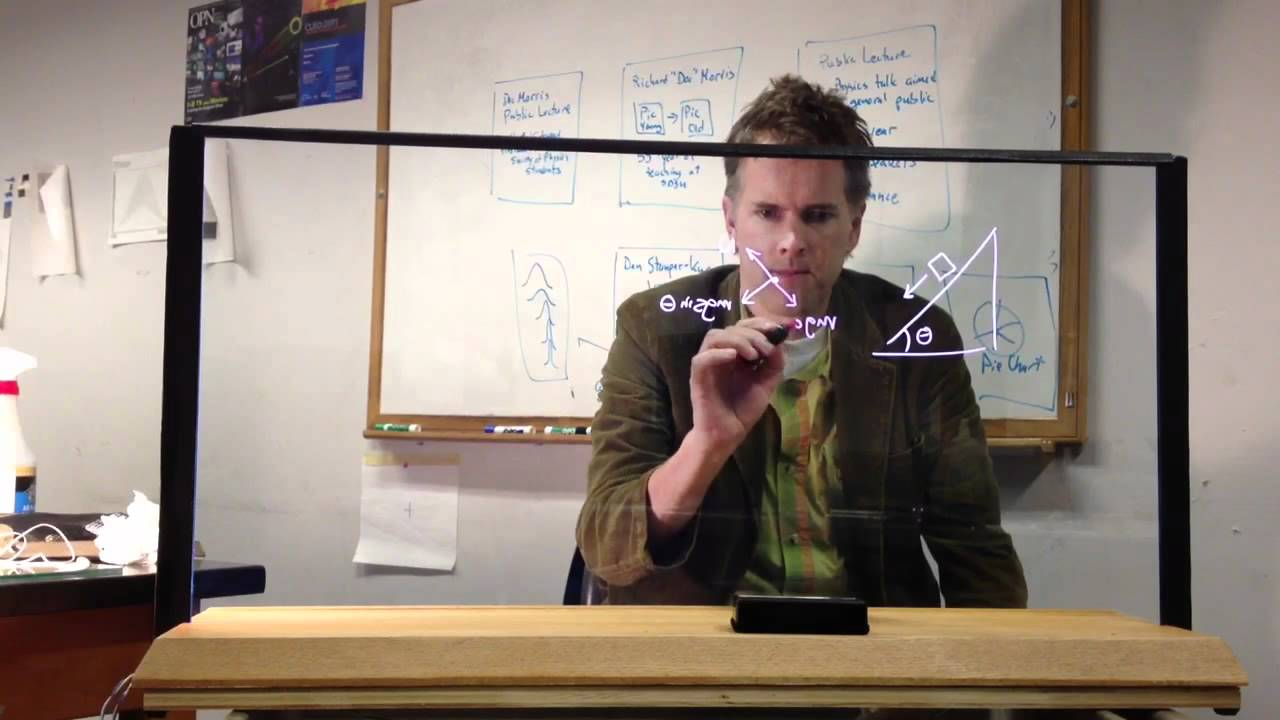 Discussion on this topic: How to Do the Glass Test, how-to-do-the-glass-test/
