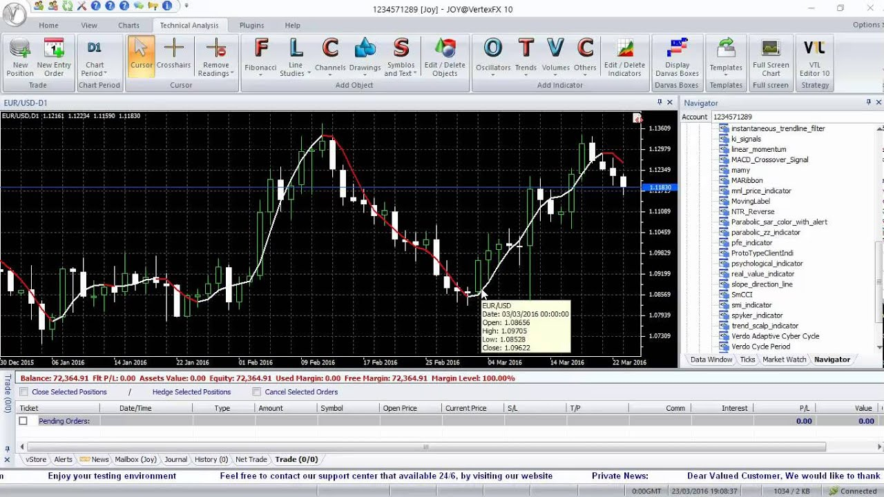 How To Trade Macd Moving Average Convergence Divergence Tutorial