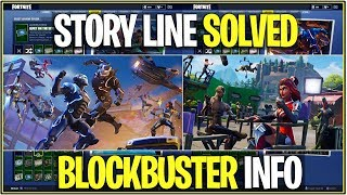 Fortnite: SEASON 4 STORY LINE SOLVED! «Explication» (Blockbuster Skin Info)