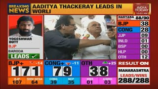 Haryana Results : Bhupinder Singh Hooda Confident Of Win, Watch Live