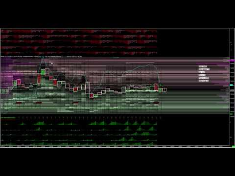 QuantBook 5levels v8 on fdax with Buy&Sell HFT programm