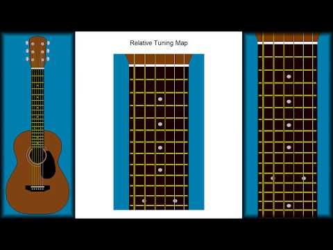 CH2 L4 PG3   Guitar Relative Tuning Map
