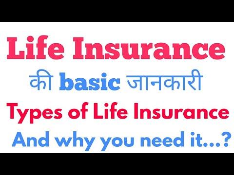 Life insurance in Hindi (जीवन बीमा) Basic Information of ...