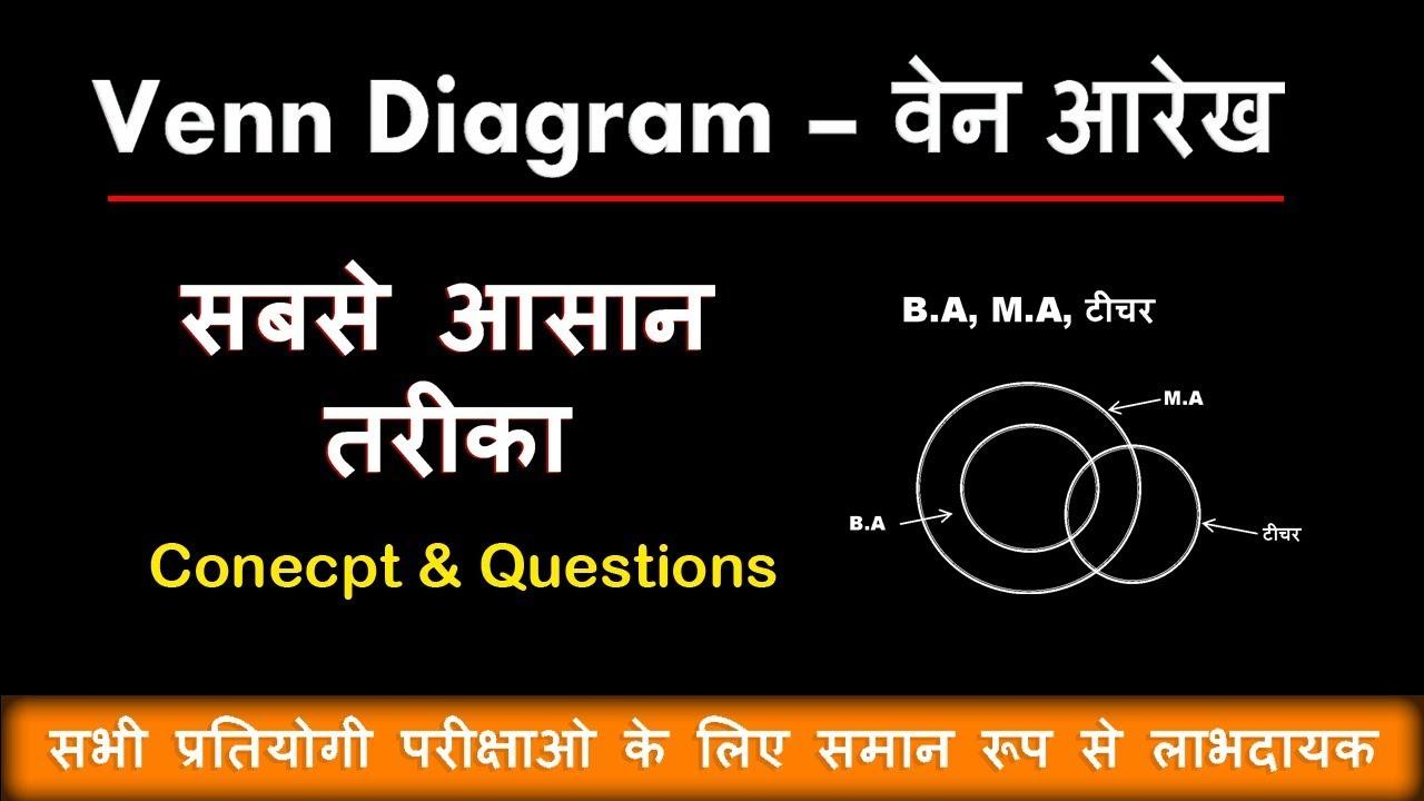 Reasoning Venn Diagram In Hindi Questions And Tricks À¤µ À¤¨ À¤†à¤° À¤– Techatal07 Youtube