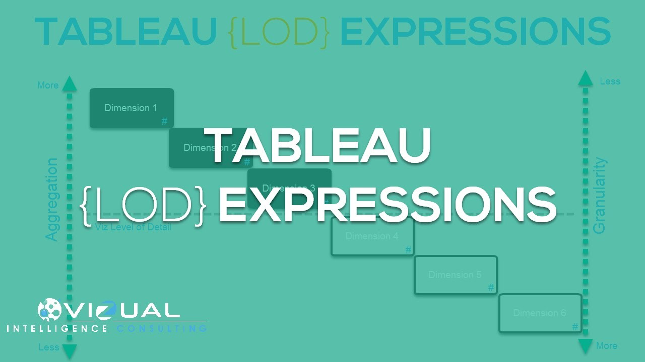 Tableau LOD Expressions | Tableau Level of Details Caclulations