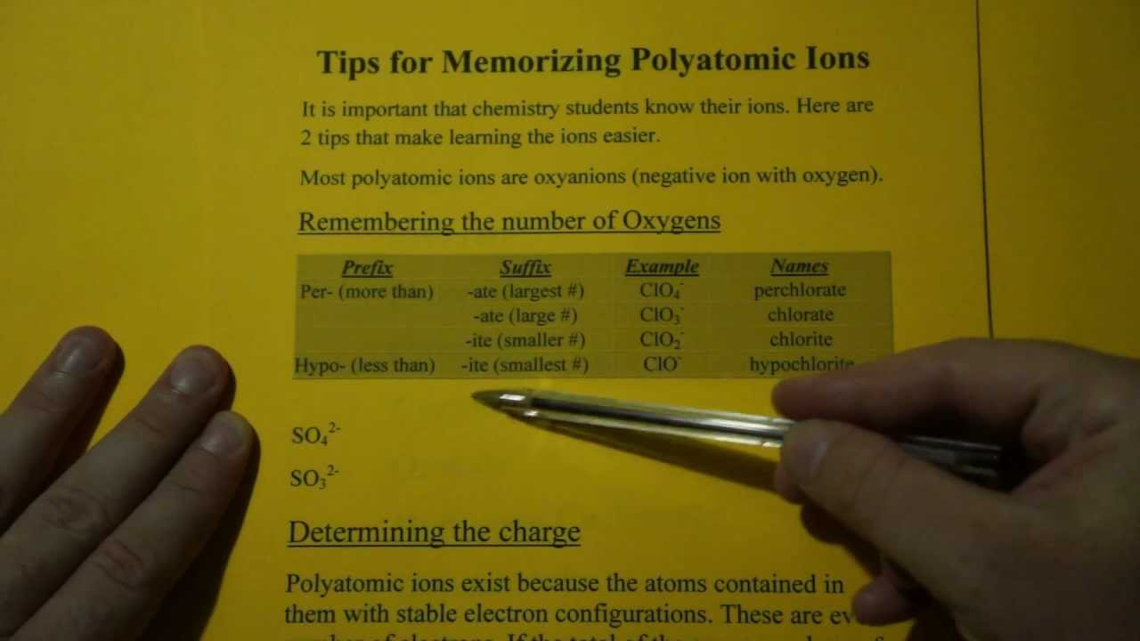 Tips for memorizing polyatomic ions charges and oxygens youtube urtaz