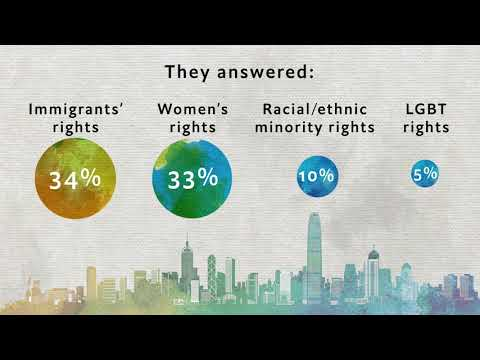 Key LGBT Research Findings From The Economist Intelligence Unit (part 2)