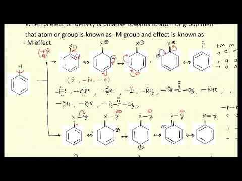 Mesomeric effect resonance 2.5