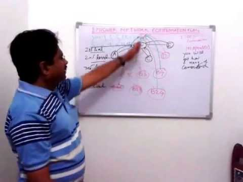 Compensation plan, Hindi (day29 of 90 days video challenge)