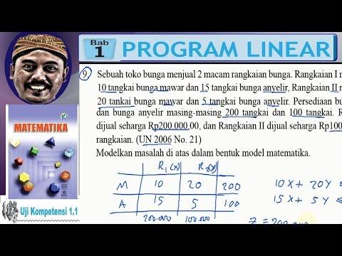 Model Matematika Soal Cerita Dengan Tabel Program Linear Kelas 11 Un Mat 2006 No 21 Bse K13 No 09 Youtube