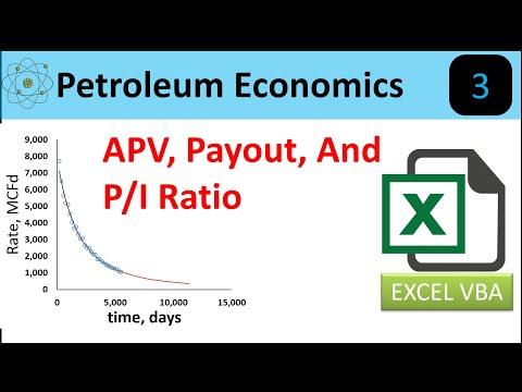Petroleum Economic Yardsticks: Payout, Average Value Profit, and Profit to Investment Ratio