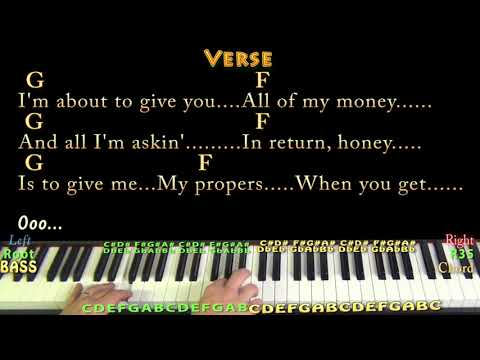 Respect (Aretha Franklin) Piano Cover Lesson in C with Chords/Lyrics