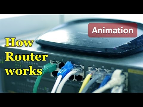 Animation Of Working Of Router | How Router Works