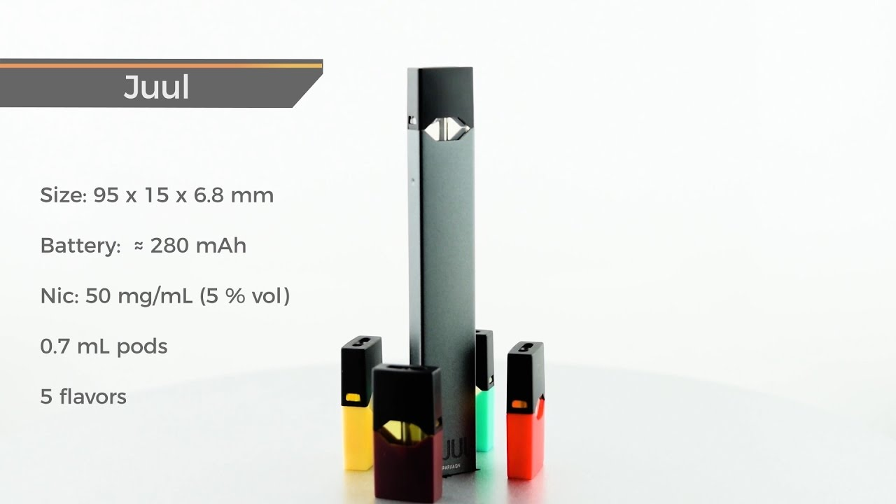 Pod Mod Round Up: A quick look at the hottest pod vapes on the market