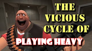 GIBlets: The Vicious Cycle of Playing Heavy