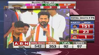 Reasons For TRS Failure In Lok Sabha Elections 2019   ABN Telugu thumbnail