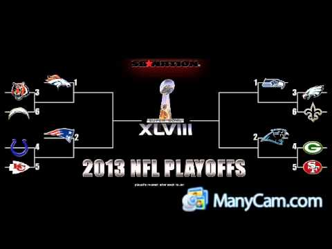 2014 NFL Playoff Predictions