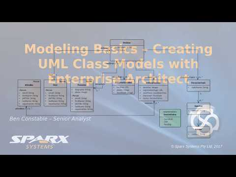 Modeling Basics – Creating UML Class Models
