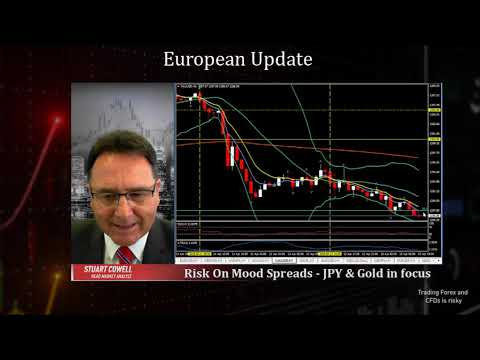 Risk On Mood Spreads - JPY & Gold in Focus | 15.04.2019